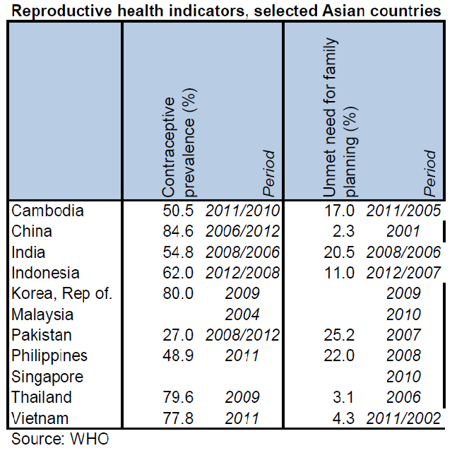 the reproductive health and population development Kenya adolescent reproductive health and development policy implementation assessment report (nairobi: national council for population and development, division of reproductive health, and population reference bureau, 2013).