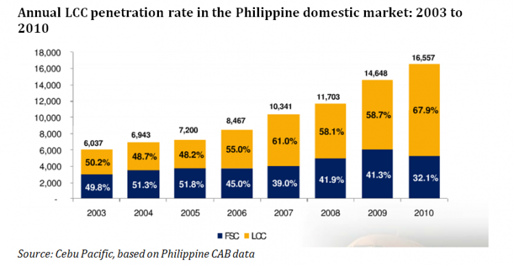 Taste what market penetration rate have forgotten